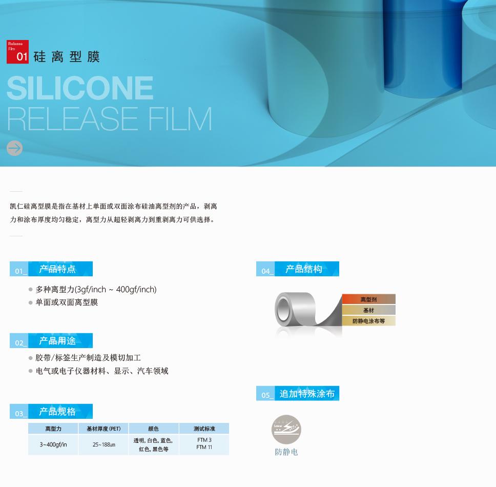 1_Release Film_2