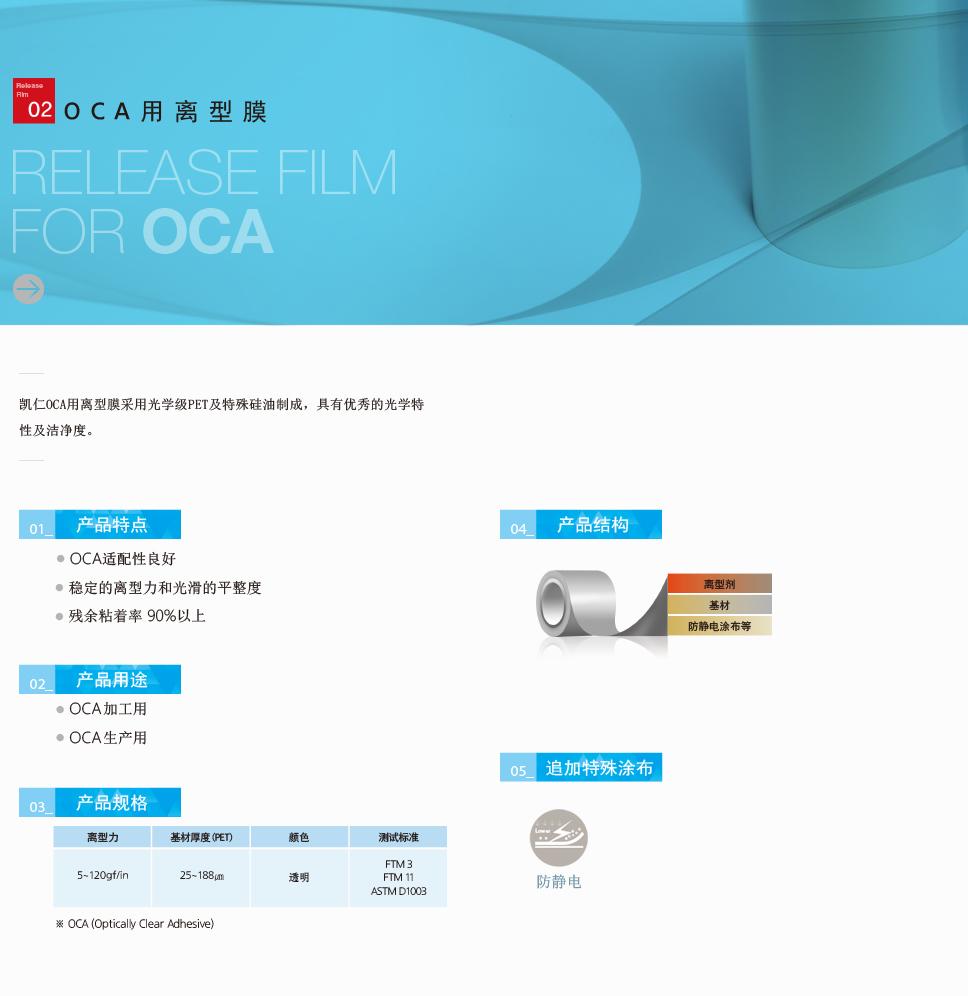 1_Release Film_3