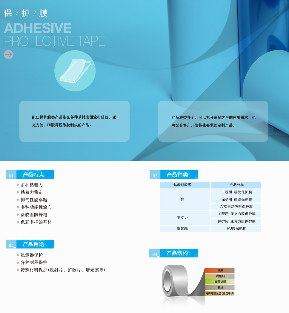 2_Adhesive Protective Tape_1