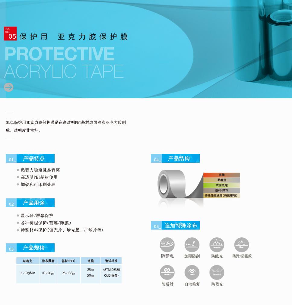 2_Adhesive Protective Tape_6