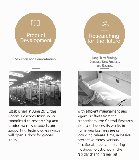 research_research_con-1