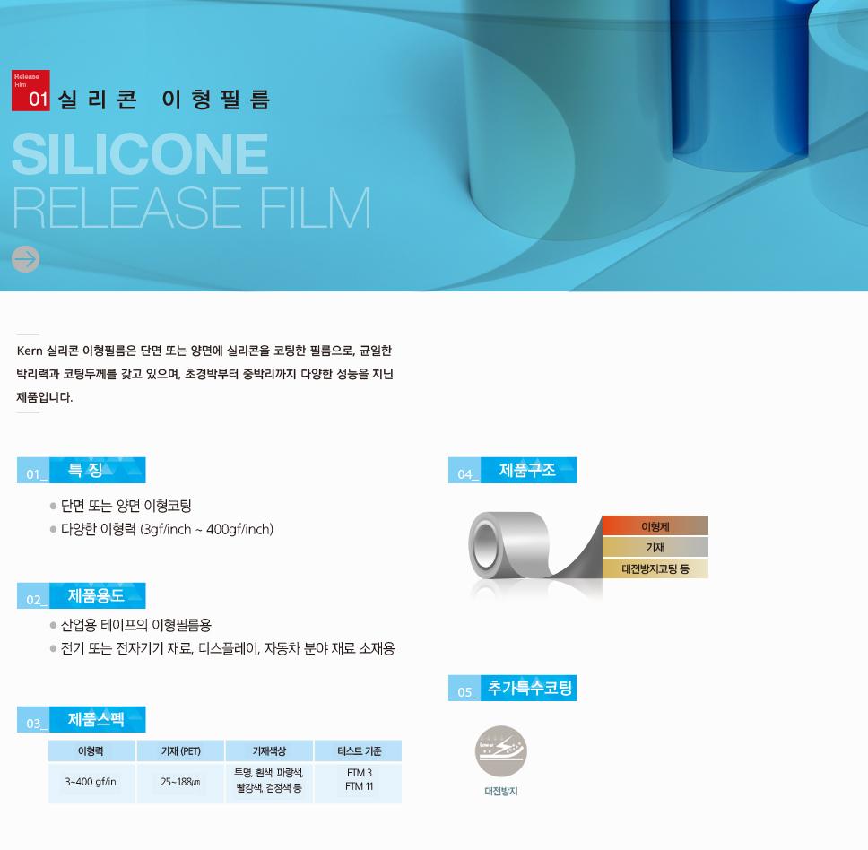 이형1-실리콘이형필름0717