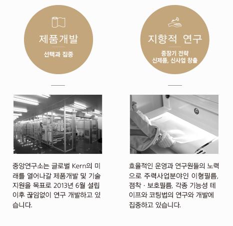 연구분야_연구소소개_중앙연구소소개-이미지-1